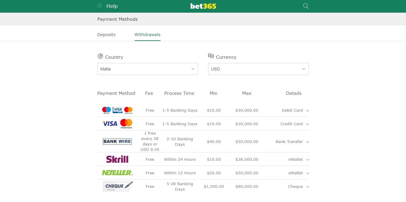 Systèmes de paiement du bookmaker Bet365